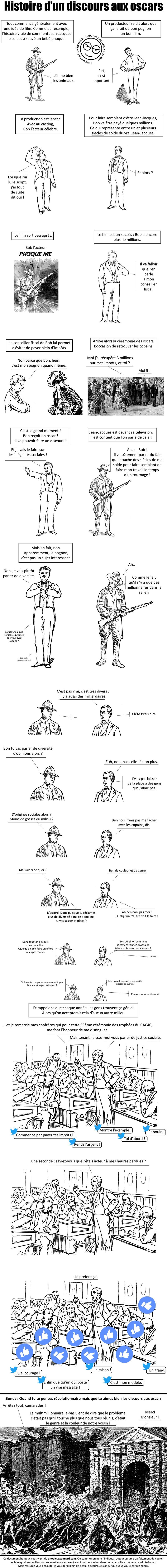 Histoire d'un discours aux oscars