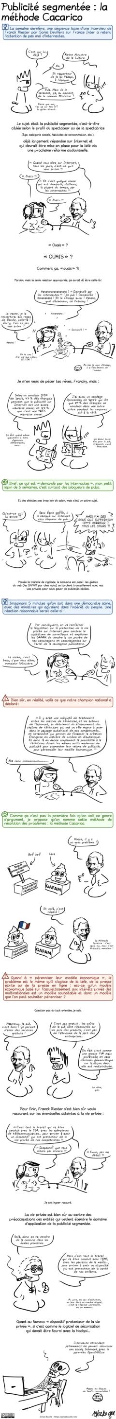 Publicité segmentée : la méthode Cacarico