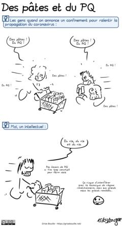 Des pâtes et du PQ