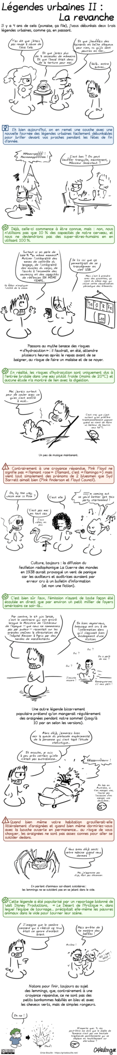 Légendes urbaines II : La revanche