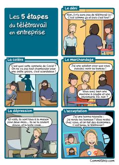 Les 5 étapes du télétravail en entreprise