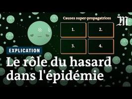 Covid-19 : comment certains malades deviennent des supercontaminateurs