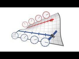 Visualiser la dilatation du temps