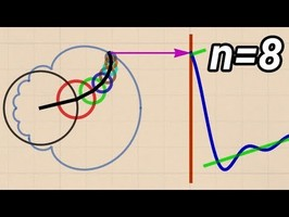 What is a Fourier Series? (Explained by drawing circles) - Smarter Every Day 205