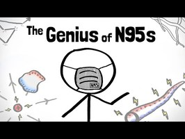 The Astounding Physics of N95 Masks