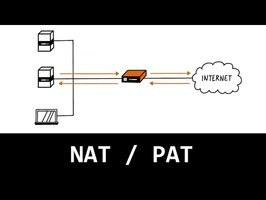 Comprendre le NAT en 7 minutes