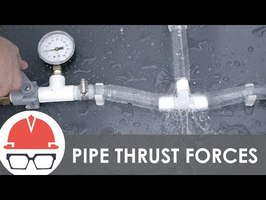Why Pipes Move Underground