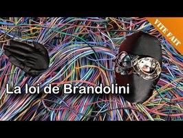 🧆 VITE FAIT : La loi de Brandolini